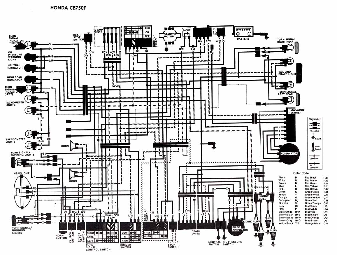 CB750F_dohc wiring diagrams Honda CB750 Ignition Schematics at creativeand.co
