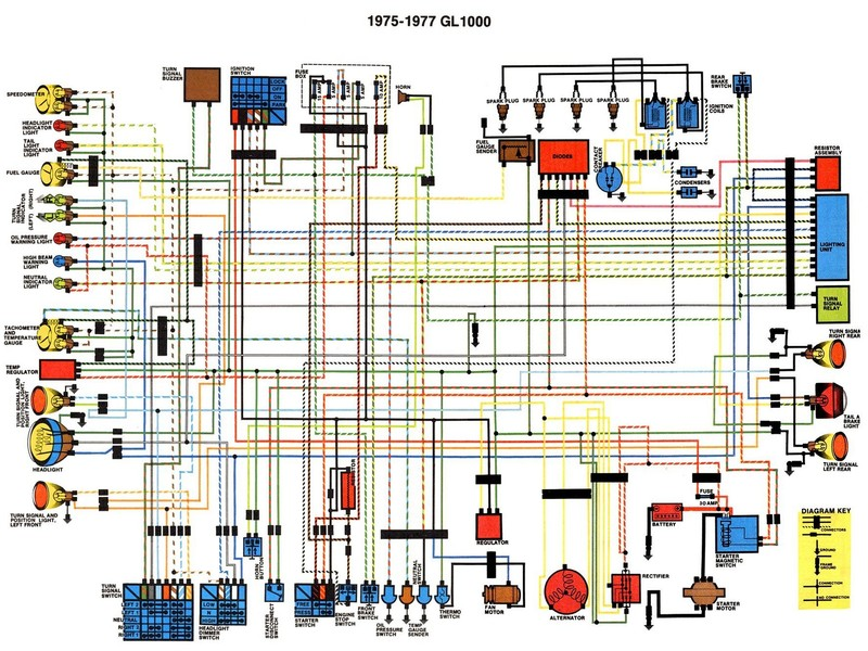 wiring diagrams rh oregonmotorcycleparts com Honda 125 in Blue Honda SL125