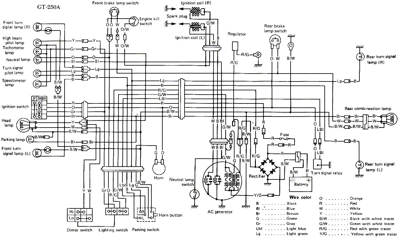 GT 250A wiring diagrams suzuki intruder wiring diagram at panicattacktreatment.co