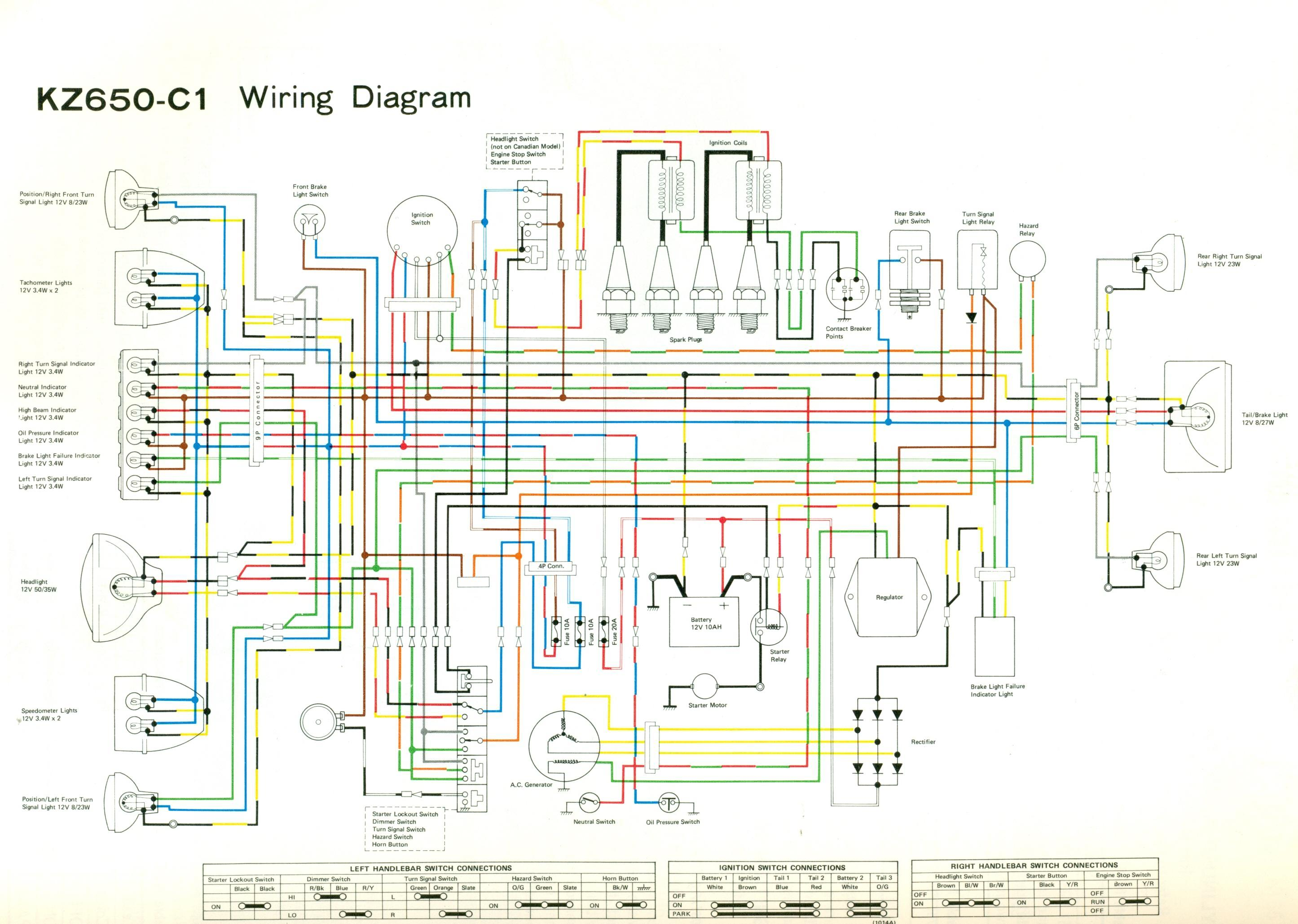 KZ650 C wiring diagrams kawasaki z750 wiring diagram at creativeand.co