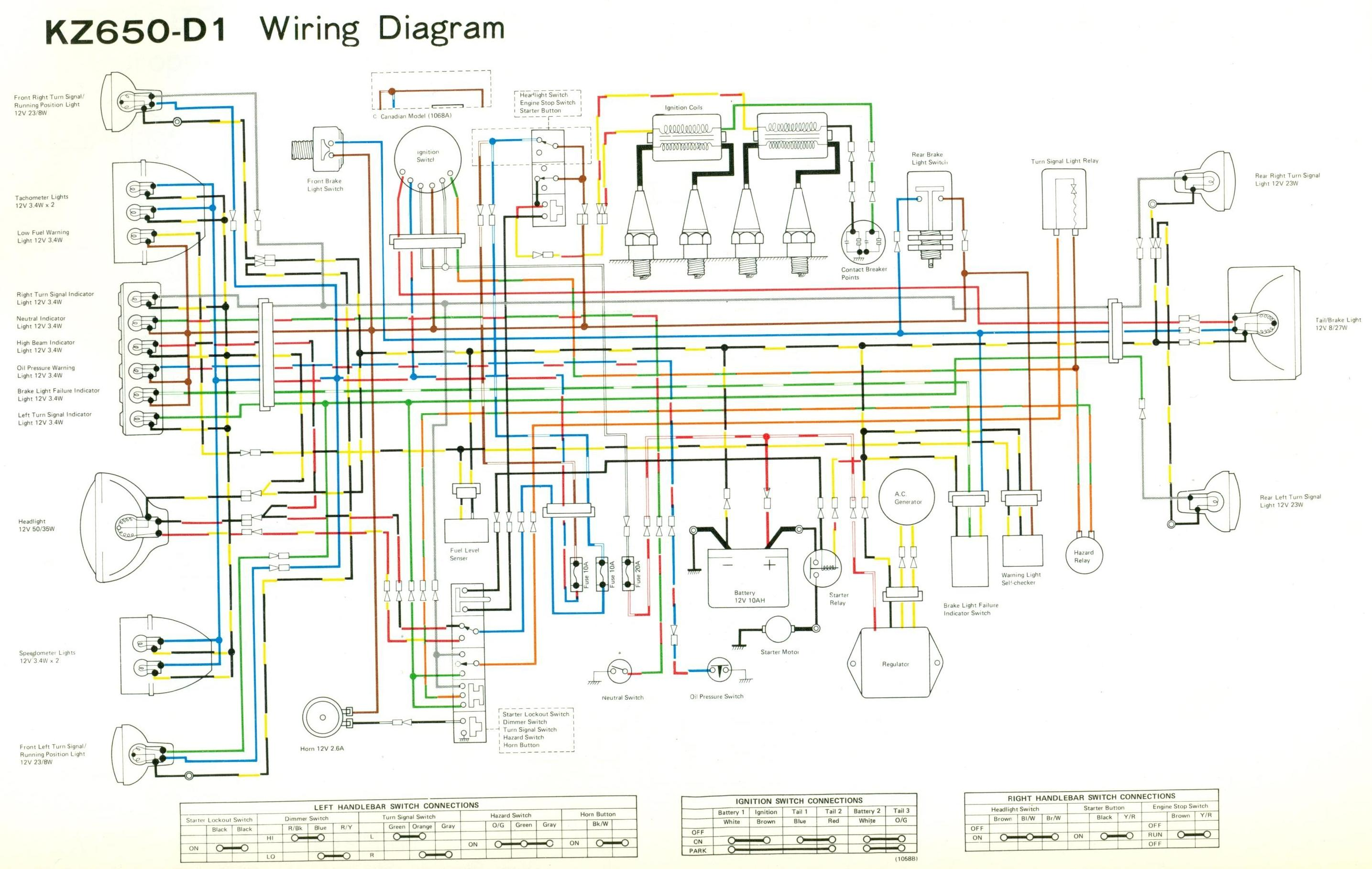 KZ650 D wiring diagrams 1984 honda nighthawk 650 wiring diagram at fashall.co