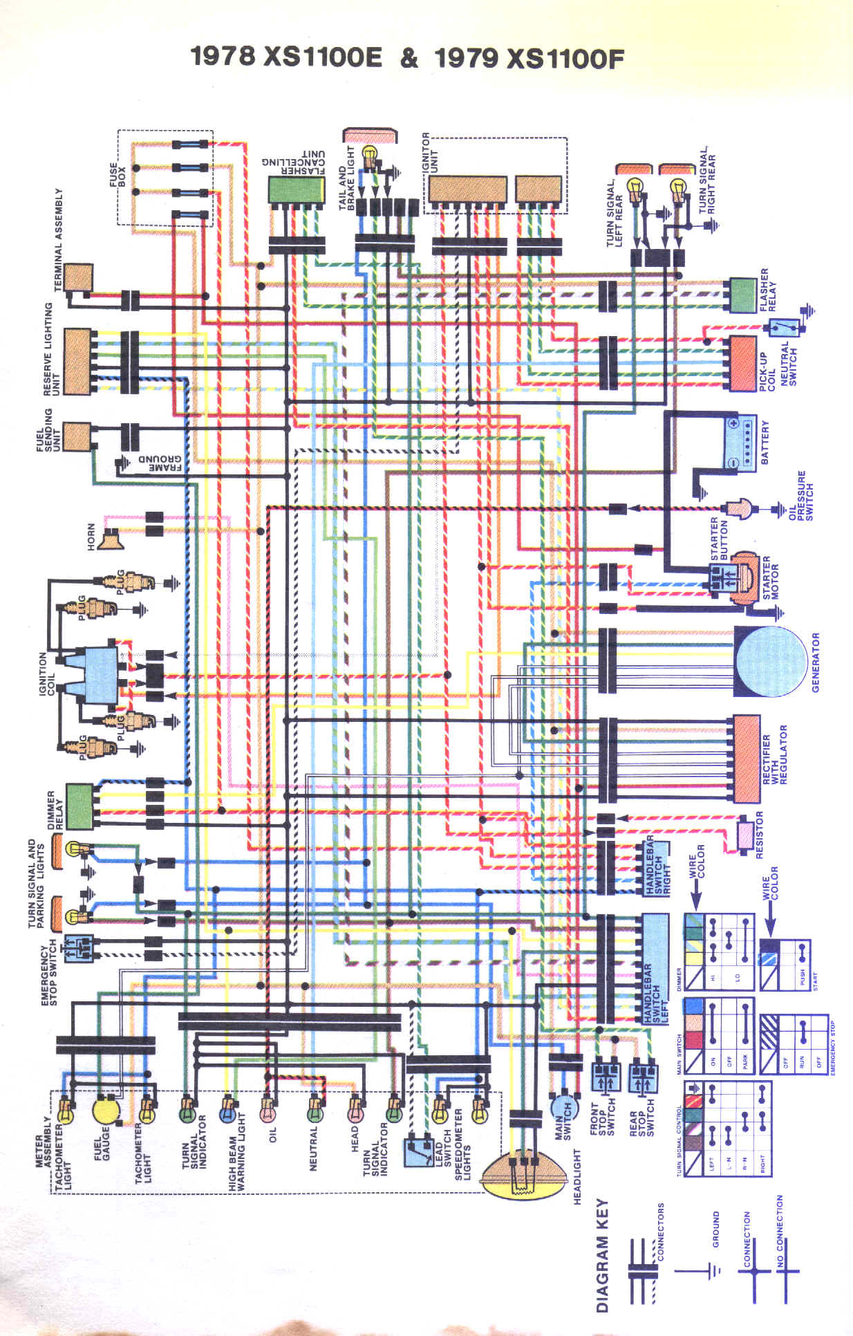 XS11E_F wiring diagrams gl1000 wiring diagram at nearapp.co