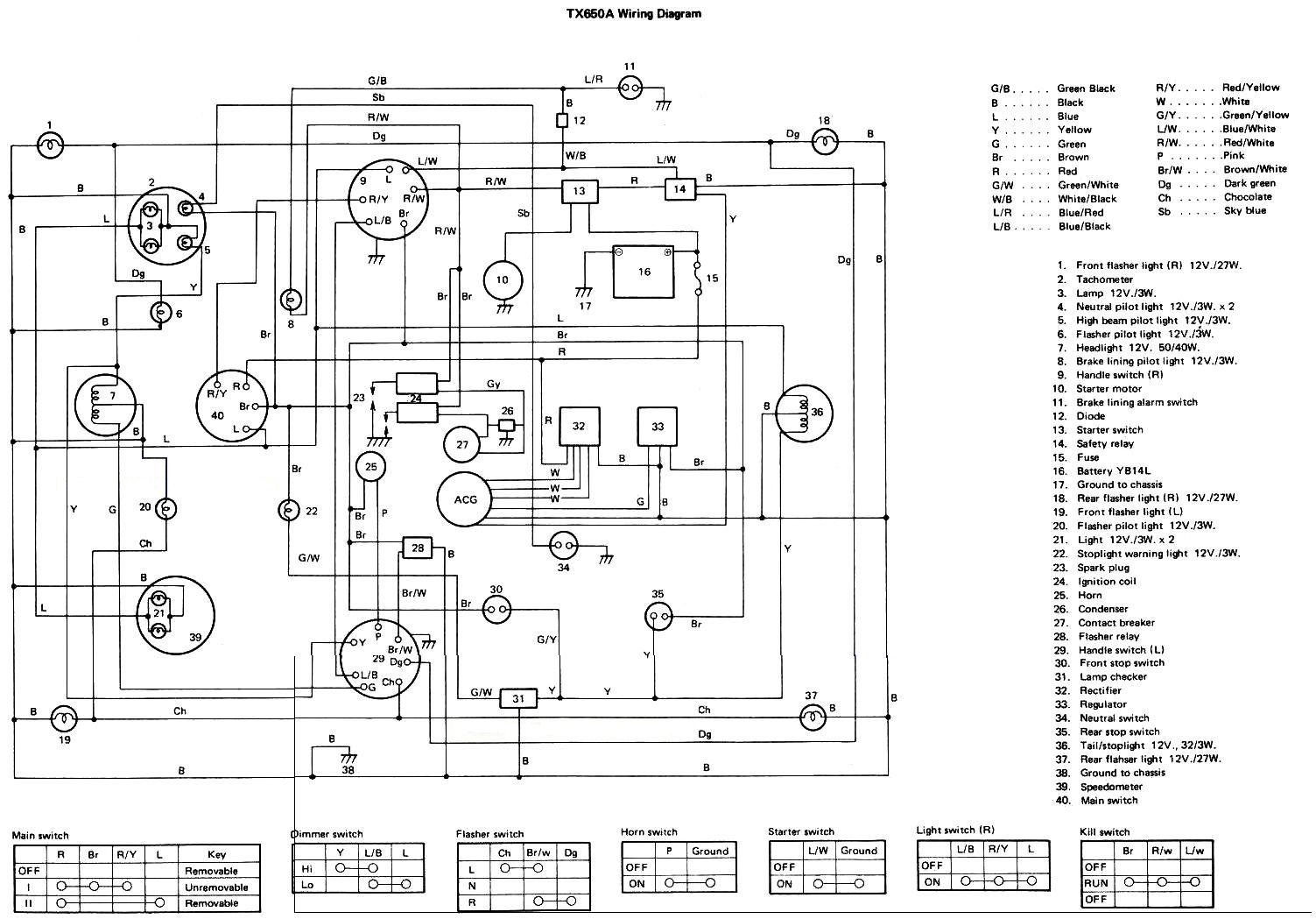 1981 Yamaha Xj650 Wiring Diagram - Schematics Online on