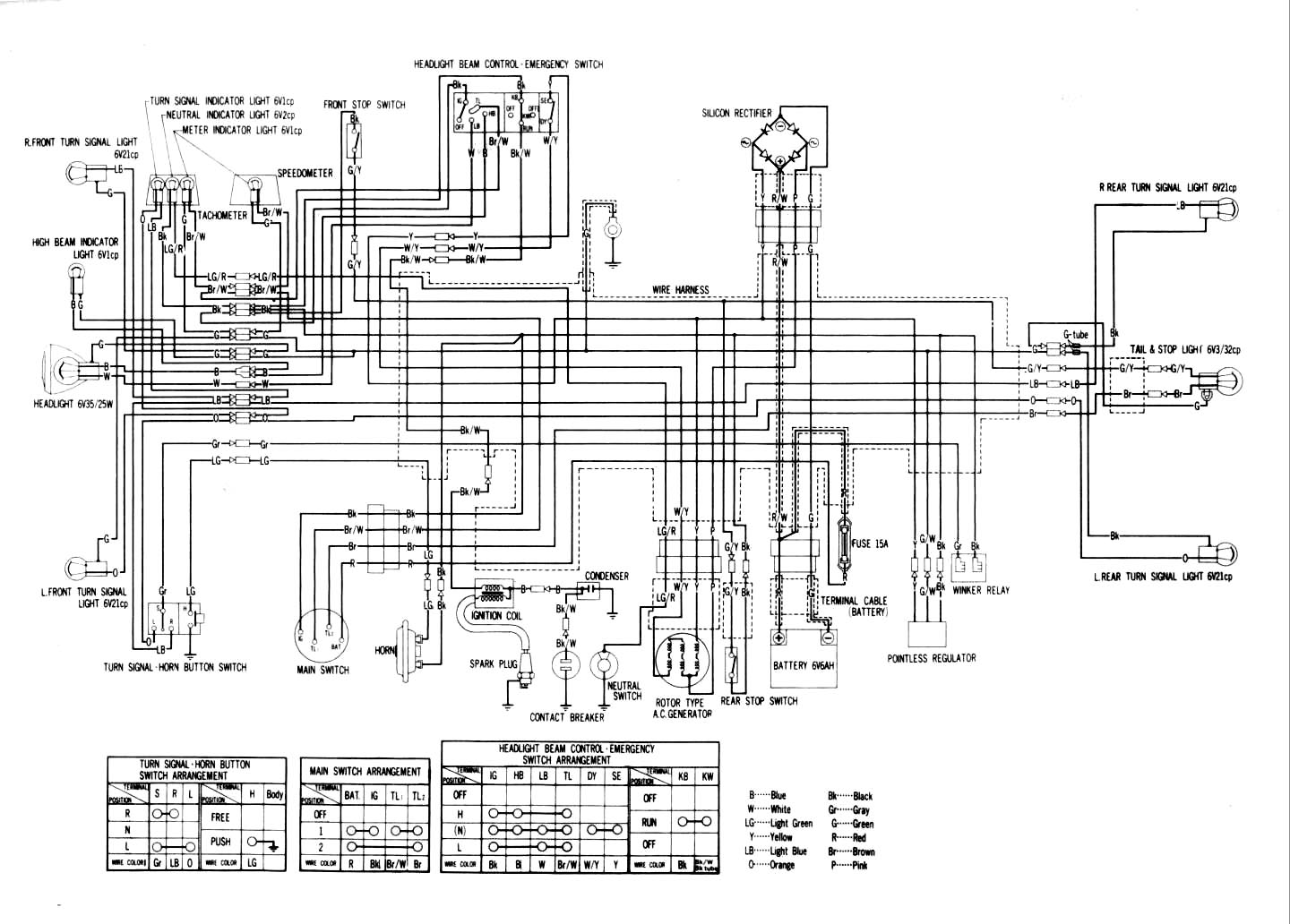 wiring diagramsxl175 (unknown year but typical of mid 1970\u0027s honda