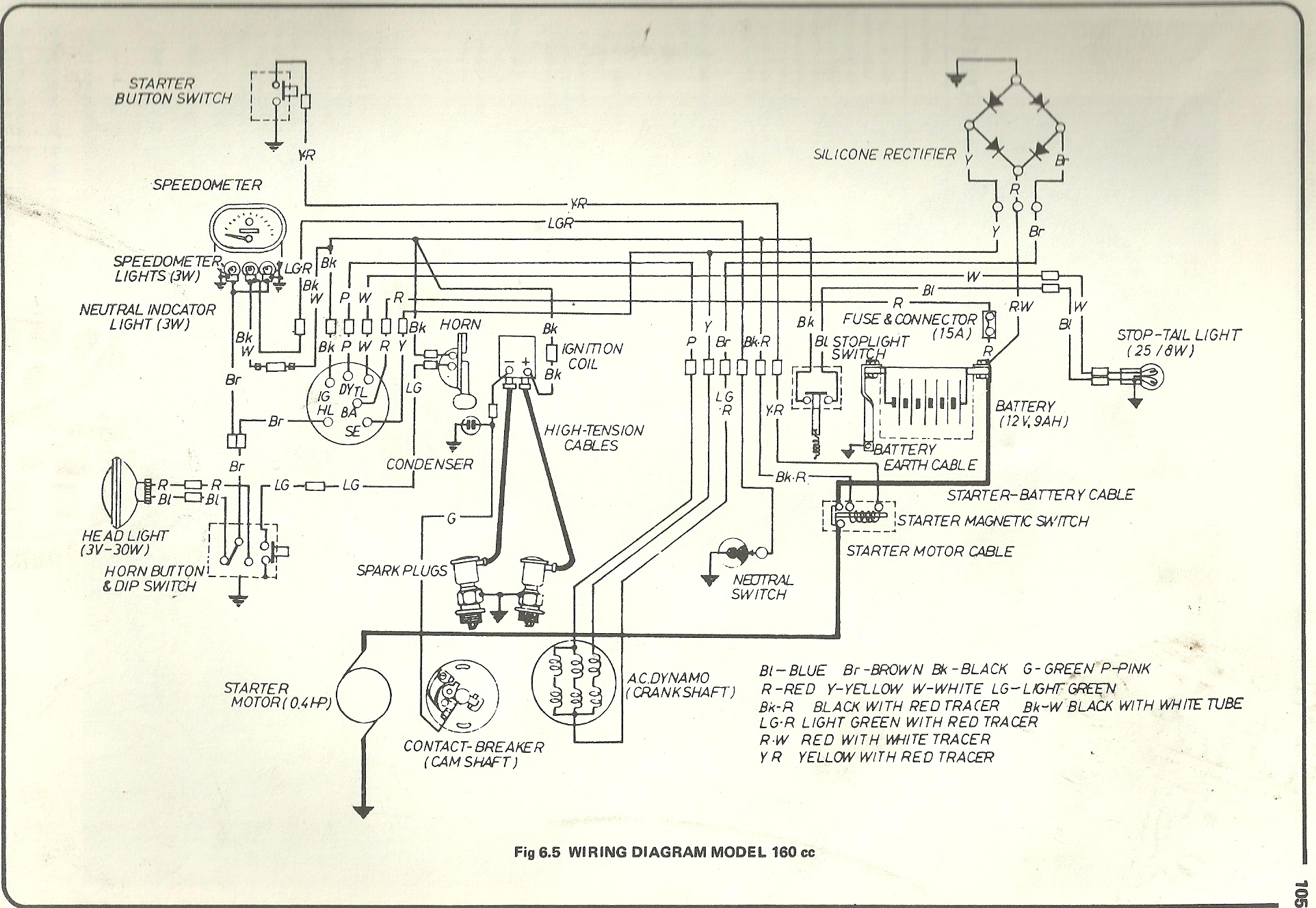 1981 Honda Xr200 Wiring Diagram