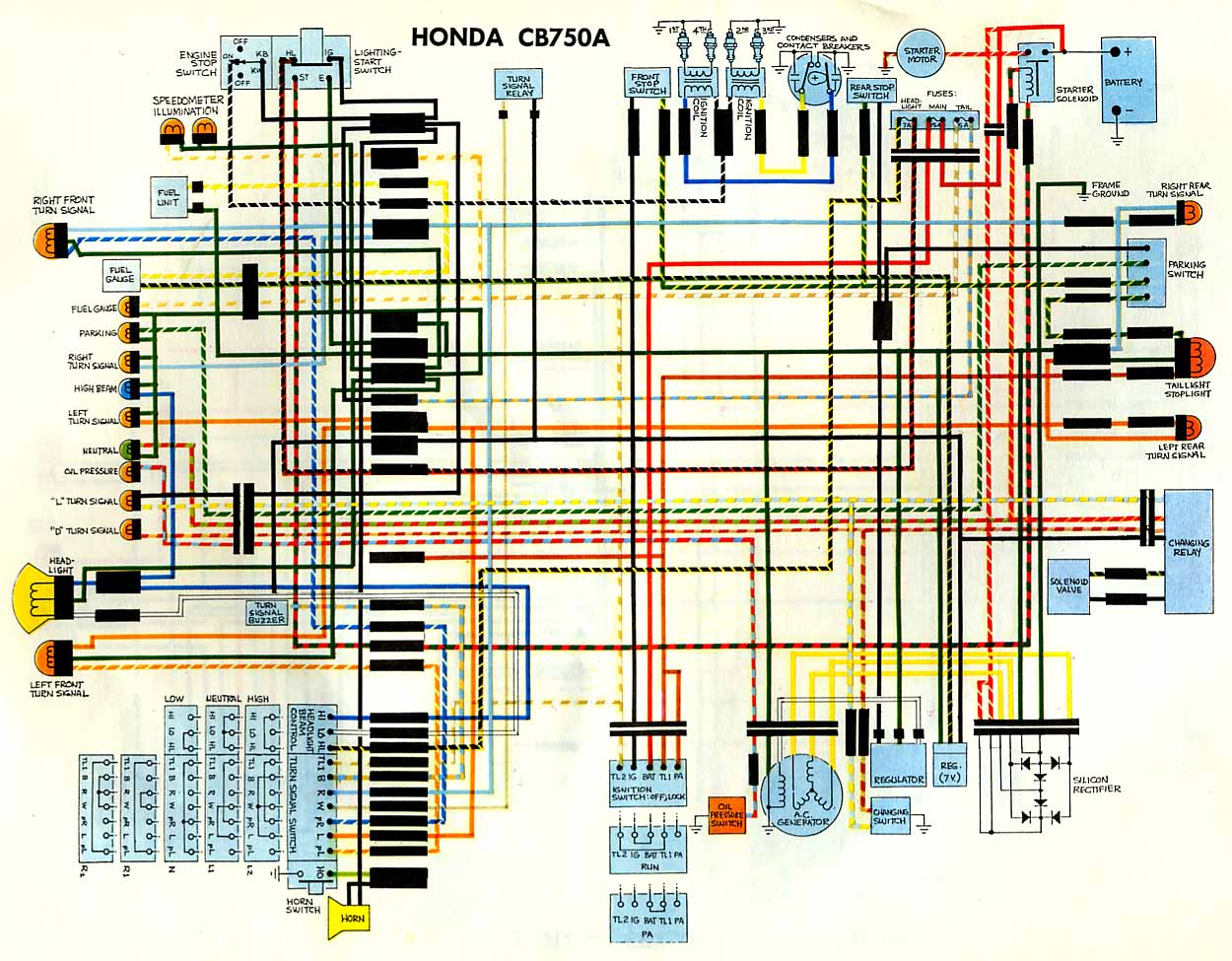 Wiring Diagrams Motorcycle Colors Cb750 Automatic