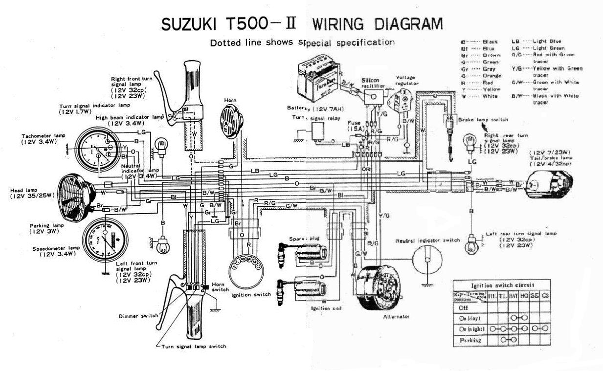 pin diagrama suzuki t500 ii large on pinterest