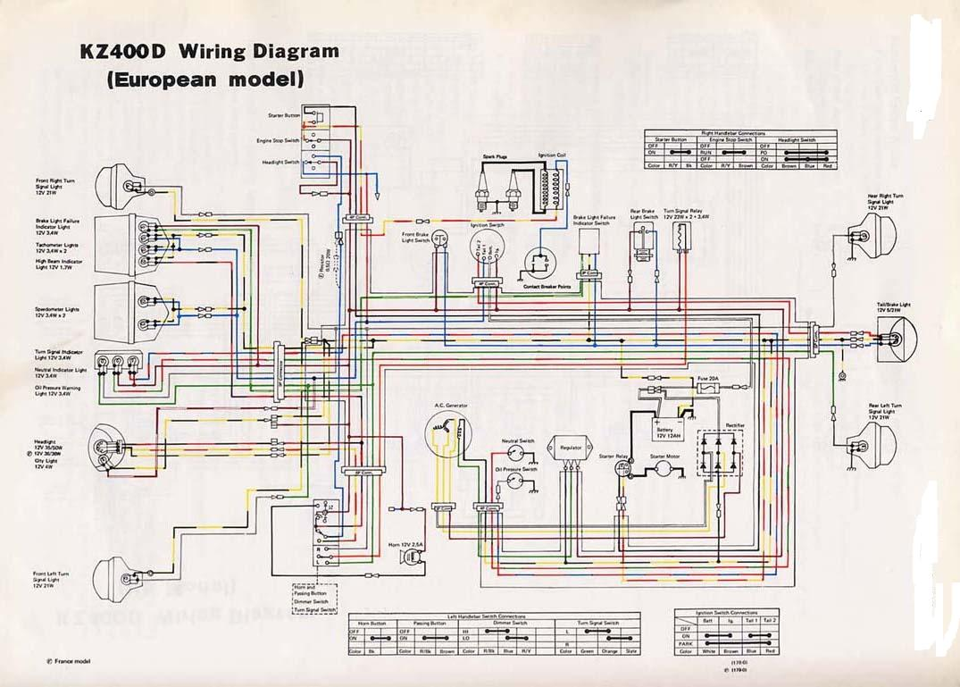 kz400D Euro honda rebel 250 wiring diagram 1987 honda rebel 250 wiring diagram 1976 cb550f wiring diagram at fashall.co